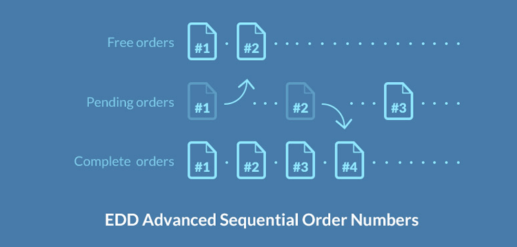 Item cover for download Easy Digital Downloads Advanced Sequential Order Numbers