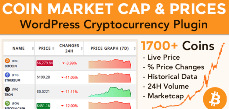 Item cover for download COIN MARKET CAP  PRICES – CRYPTOCURRENCY PLUGIN